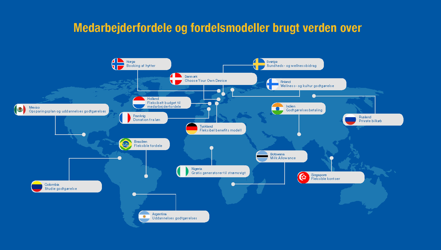 Map_Infographic_DK1_Page_2