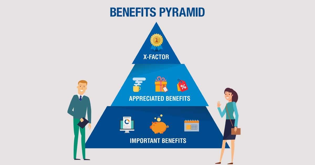 løngoder-pyramide-illustration
